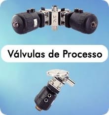 Válvulas de Processo {focus_keyword} Burkert Fluid Control Sistems titulo valvulas