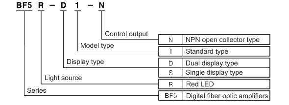 order_bf5