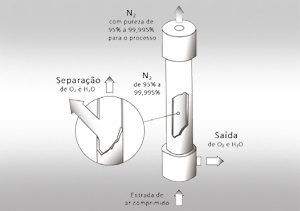 Distribuidor_Parker_Brasil_MG_Divinopolis_Juiz_De_Fora